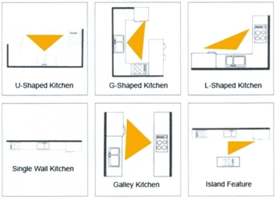 Directly across from the cooktop, there are two islands: the first holds the large farm sink, completing the kitchen's golden triangle—the relationship