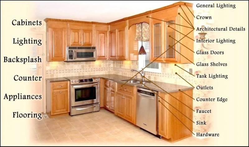 kitchen cabinets rona fresh kitchen cabinet knobs