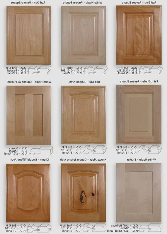 replacing doors on kitchen cabinets collection in kitchen cabinets doors  coolest furniture ideas for kitchen with